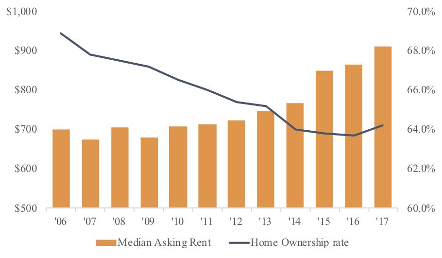 home-vs-rent